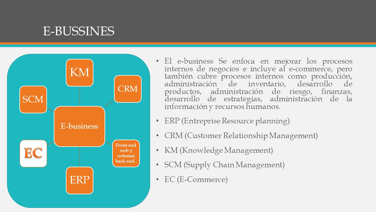 E-BUSSINES El e-business Se enfoca en mejorar los procesos internos de negocios e incluye al e-commerce, pero también cubre procesos internos como producción, administración de inventario, desarrollo de productos, administración de riesgo, finanzas, desarrollo de estrategias, administración de la información y recursos humanos.
