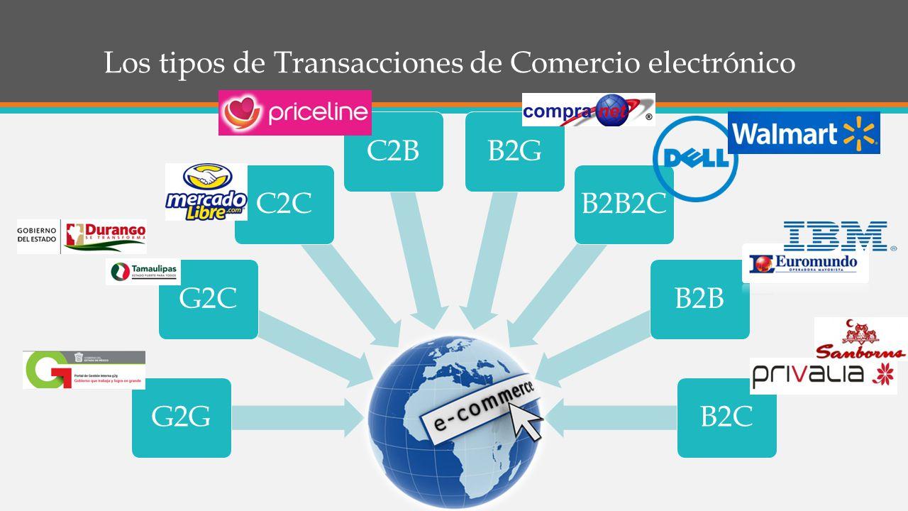 Los tipos de Transacciones de Comercio electrónico G2GG2CC2CC2BB2GB2B2CB2BB2C