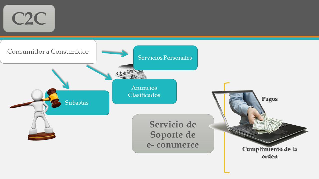C2C Consumidor a Consumidor Subastas Anuncios Clasificados Servicios Personales Servicio de Soporte de e- commerce Pagos Cumplimiento de la orden