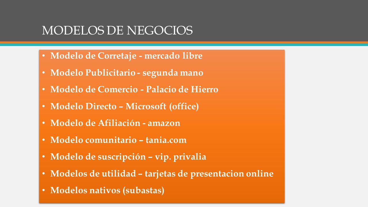 MODELOS DE NEGOCIOS Modelo de Corretaje - mercado libre Modelo Publicitario - segunda mano Modelo de Comercio - Palacio de Hierro Modelo Directo – Mic