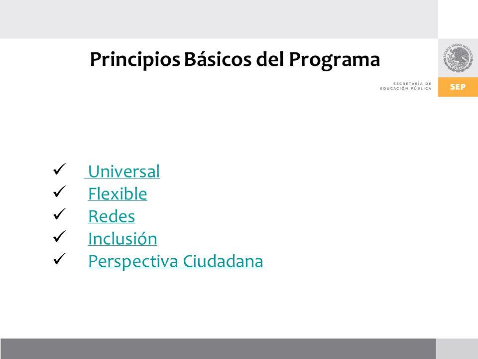 Conceptos a) Factores de Protección b) Autonomía y Convivencia Democrática c) Educación para la Ciudadanía d) Comunidad Educativa