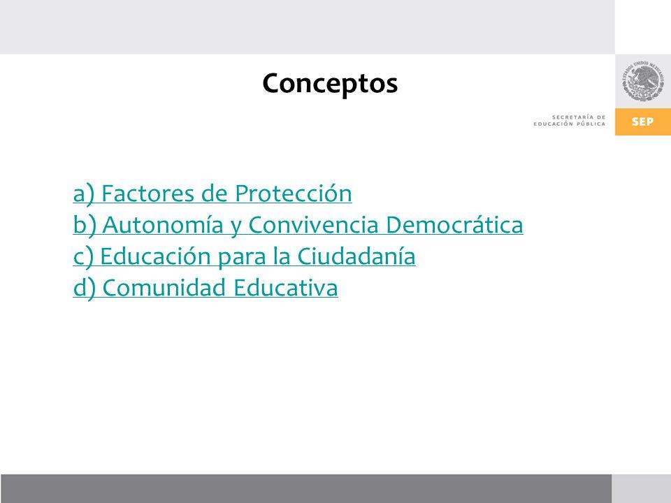 Características del Programa Acciones ya probadas y evaluadas.