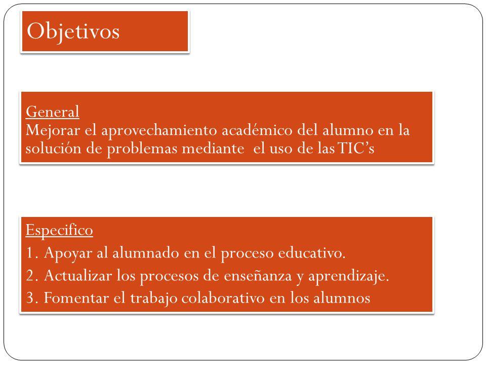 Objetivos Especifico 1.Apoyar al alumnado en el proceso educativo. 2.Actualizar los procesos de enseñanza y aprendizaje. 3.Fomentar el trabajo colabor