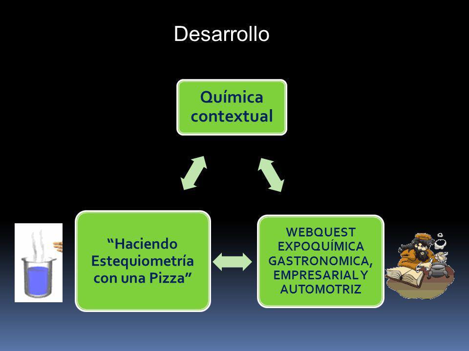 Desarrollo Química contextual WEBQUEST EXPOQUÍMICA GASTRONOMICA, EMPRESARIAL Y AUTOMOTRIZ Haciendo Estequiometría con una Pizza