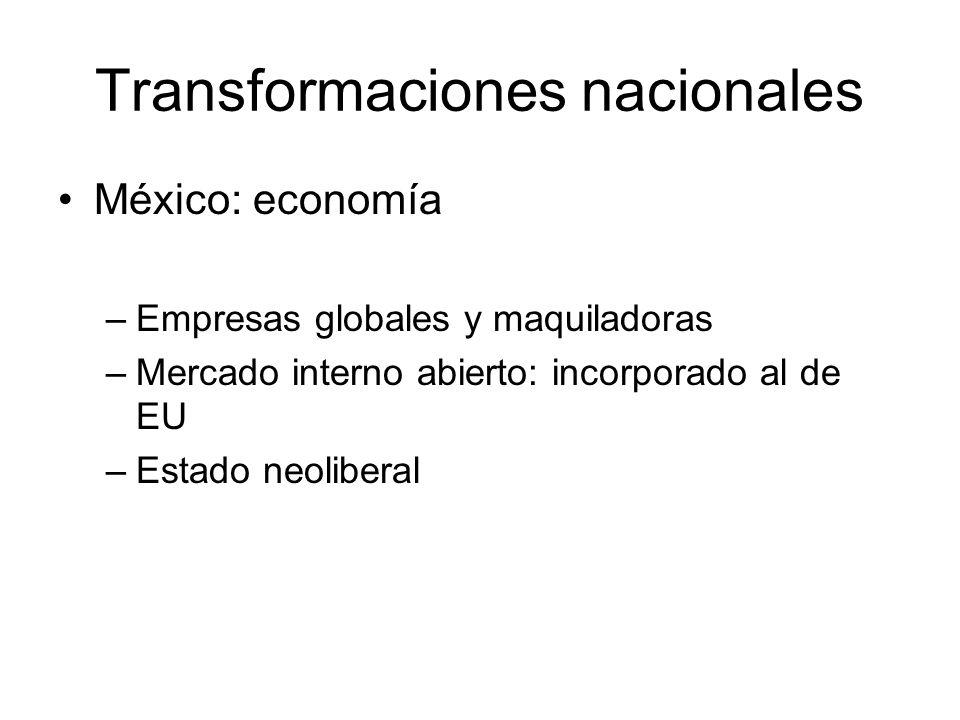 Transformaciones nacionales México: economía –Empresas globales y maquiladoras –Mercado interno abierto: incorporado al de EU –Estado neoliberal