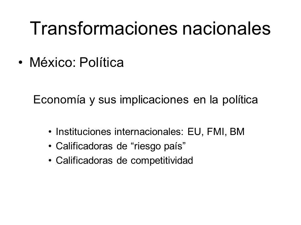Transformaciones nacionales México: Política Economía y sus implicaciones en la política Instituciones internacionales: EU, FMI, BM Calificadoras de riesgo país Calificadoras de competitividad