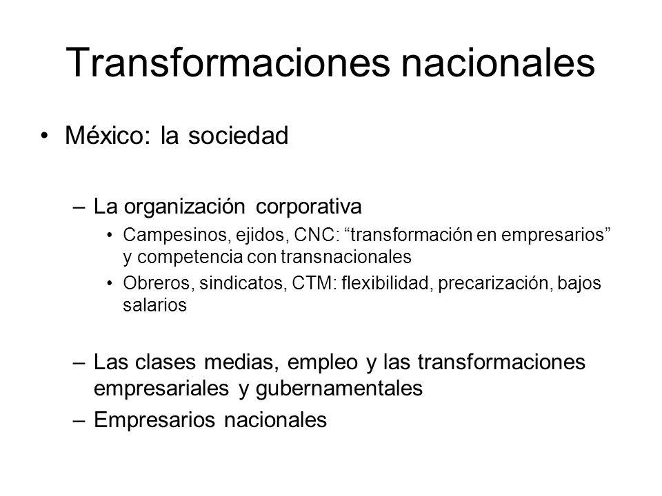 Transformaciones nacionales México: la sociedad –La organización corporativa Campesinos, ejidos, CNC: transformación en empresarios y competencia con