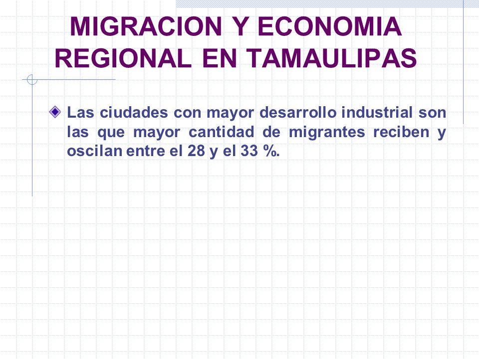 MIGRACION Y ECONOMIA REGIONAL EN TAMAULIPAS Las ciudades con mayor desarrollo industrial son las que mayor cantidad de migrantes reciben y oscilan ent