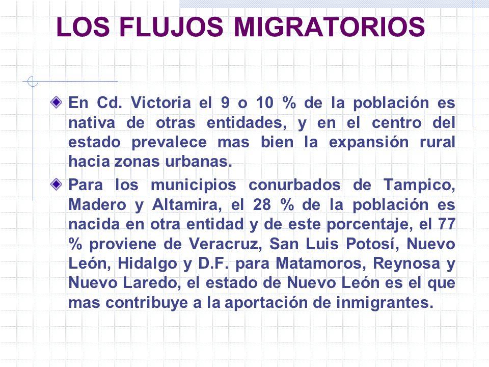 LOS FLUJOS MIGRATORIOS En Cd. Victoria el 9 o 10 % de la población es nativa de otras entidades, y en el centro del estado prevalece mas bien la expan