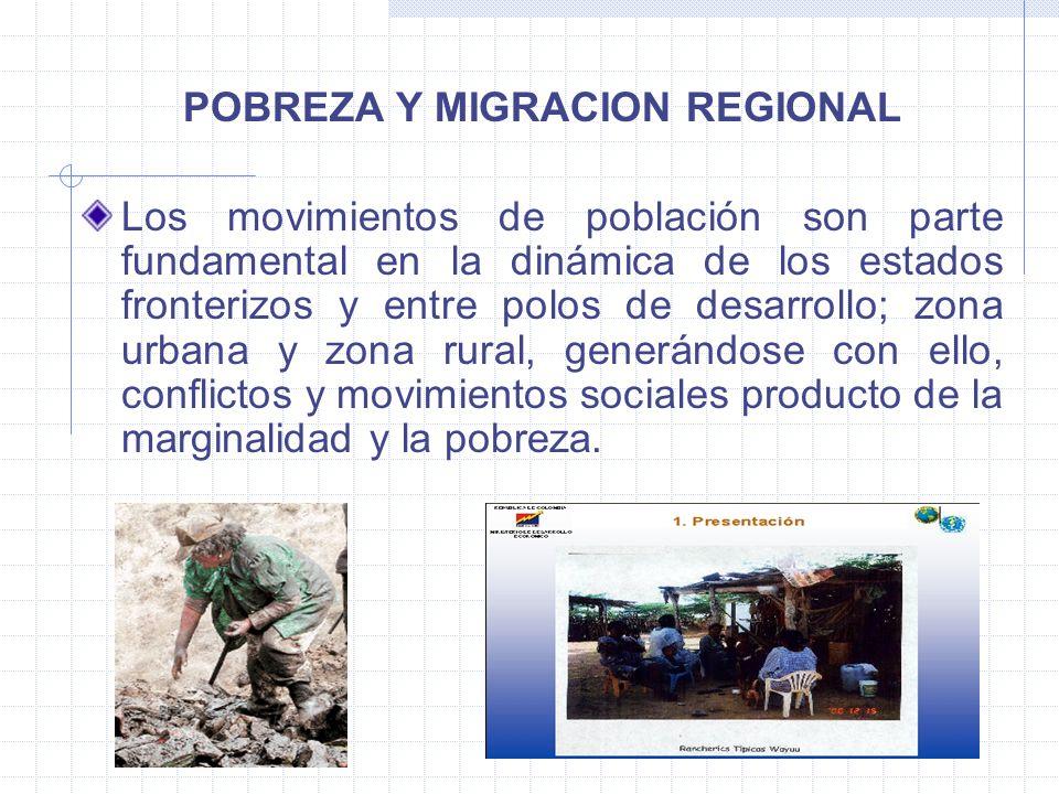 POBREZA Y MIGRACION REGIONAL Los movimientos de población son parte fundamental en la dinámica de los estados fronterizos y entre polos de desarrollo;