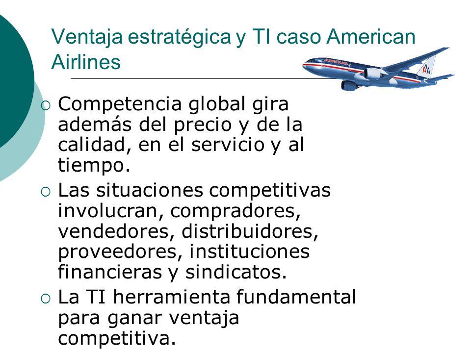 Ventaja estratégica y TI caso American Airlines Competencia global gira además del precio y de la calidad, en el servicio y al tiempo. Las situaciones