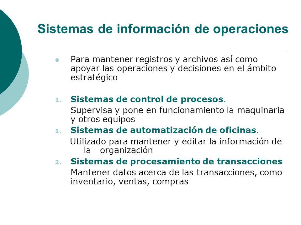 Sistemas de información de operaciones Para mantener registros y archivos así como apoyar las operaciones y decisiones en el ámbito estratégico 1. Sis
