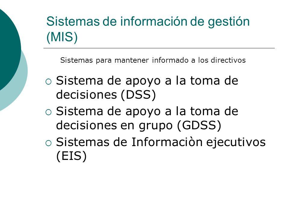 Sistemas de información de gestión (MIS) Sistema de apoyo a la toma de decisiones (DSS) Sistema de apoyo a la toma de decisiones en grupo (GDSS) Siste