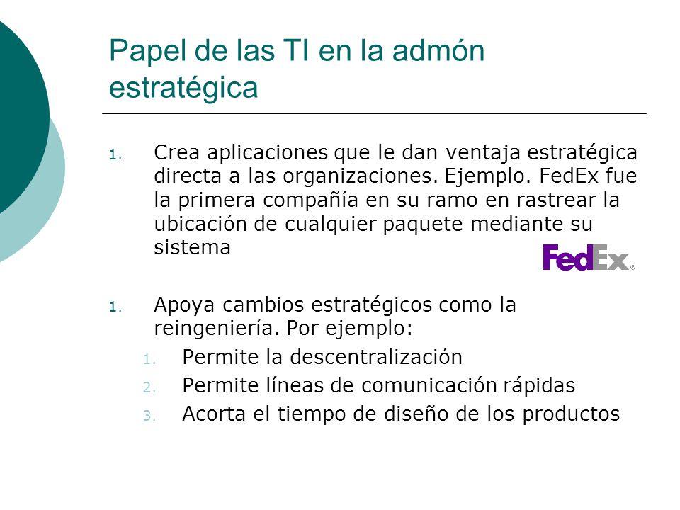 Papel de las TI en la admón estratégica 1. Crea aplicaciones que le dan ventaja estratégica directa a las organizaciones. Ejemplo. FedEx fue la primer