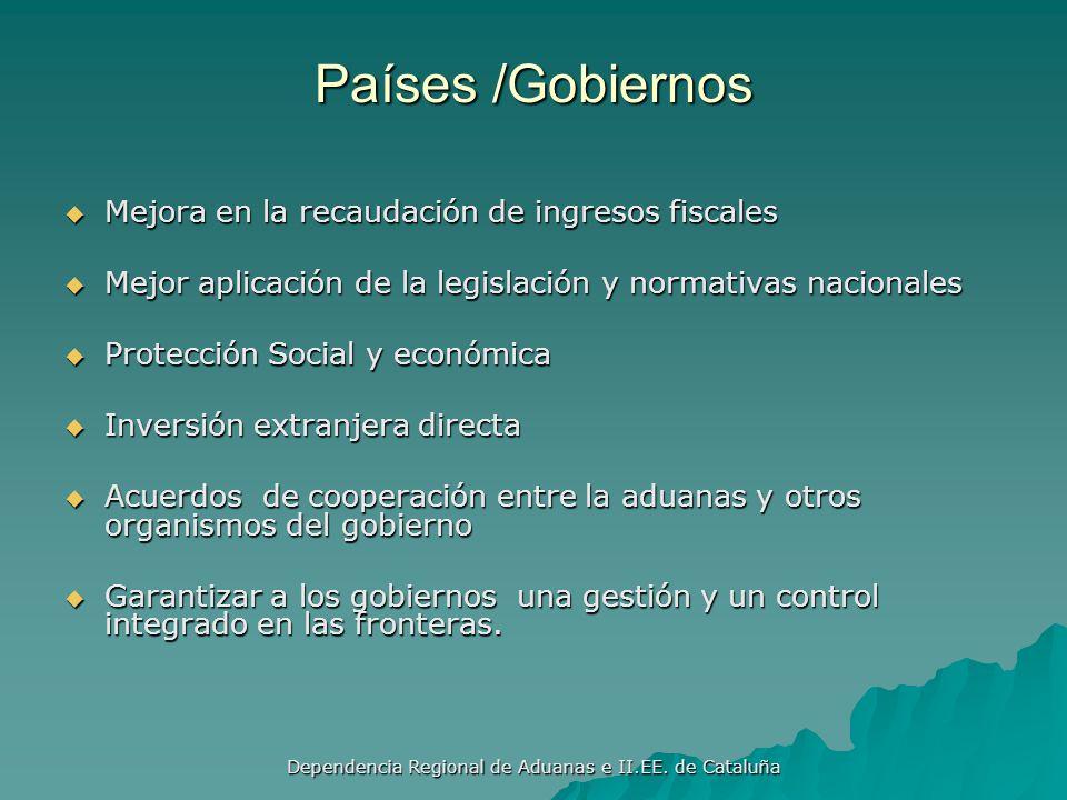 Dependencia Regional de Aduanas e II.EE. de Cataluña VENTAJAS 1. Países / Gobiernos 2. Aduanas 3. Empresas Objetivo: Asegurar y facilitar el comercio