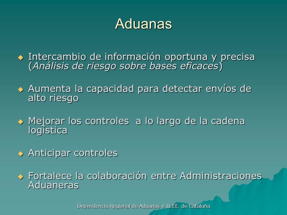 Dependencia Regional de Aduanas e II.EE. de Cataluña Países /Gobiernos Mejora en la recaudación de ingresos fiscales Mejora en la recaudación de ingre