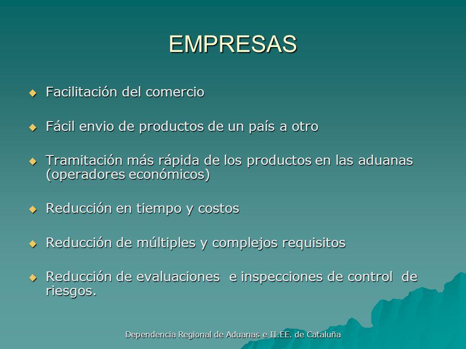 Dependencia Regional de Aduanas e II.EE. de Cataluña Aduanas Intercambio de información oportuna y precisa (Análisis de riesgo sobre bases eficaces) I