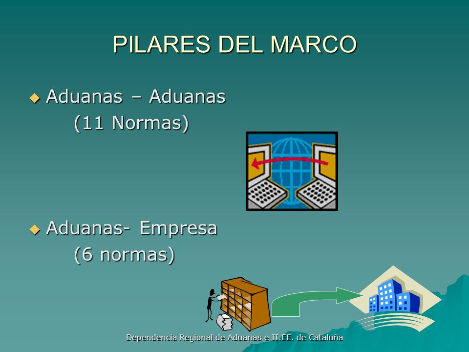 Dependencia Regional de Aduanas e II.EE. de Cataluña EMPRESAS Facilitación del comercio Facilitación del comercio Fácil envio de productos de un país