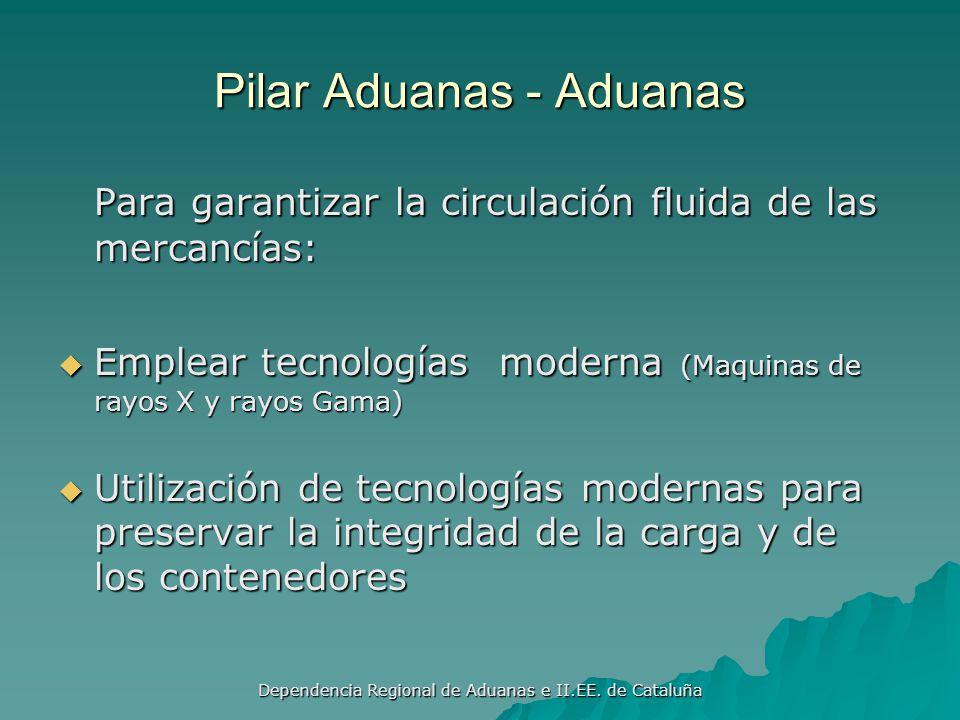 Dependencia Regional de Aduanas e II.EE. de Cataluña Pilar Aduanas - Aduanas Principio Básico: Transmisión previa de la Información por medios electró