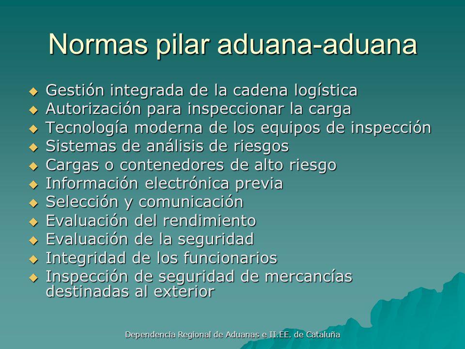 Dependencia Regional de Aduanas e II.EE. de Cataluña Pilar Aduanas - Aduanas Para garantizar la circulación fluida de las mercancías: Emplear tecnolog