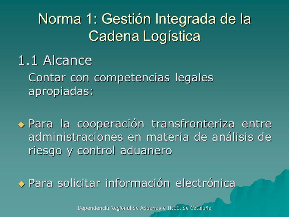 Dependencia Regional de Aduanas e II.EE. de Cataluña Normas pilar aduana-aduana Gestión integrada de la cadena logística Gestión integrada de la caden