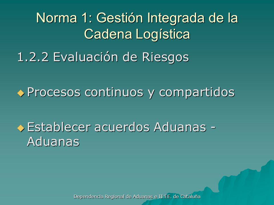 Dependencia Regional de Aduanas e II.EE. de Cataluña Norma 1: Gestión Integrada de la Cadena Logística 1.2.1 Control Aduanero Todas las mercancías deb