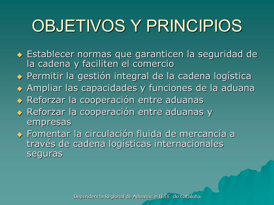 Dependencia Regional de Aduanas e II.EE. de Cataluña Marco normativo El consejo de cooperación aduanera decide adoptar el convenio en junio de 2005 lo