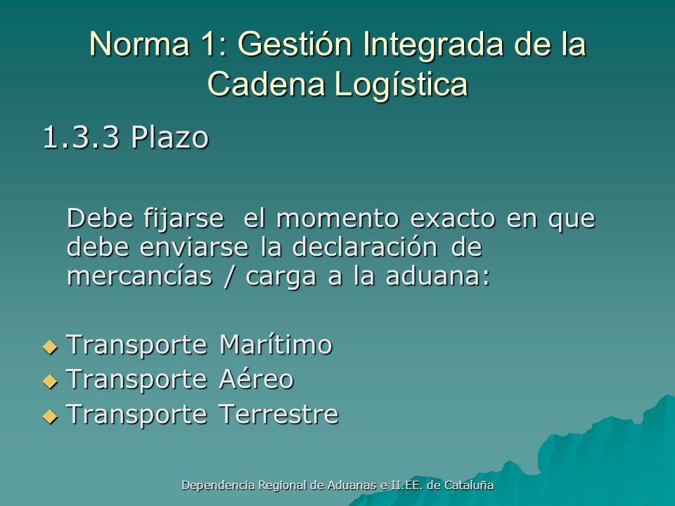 Dependencia Regional de Aduanas e II.EE. de Cataluña Norma 1: Gestión Integrada de la Cadena Logística 1.3.5 Notificación de imposibilidad de carga o