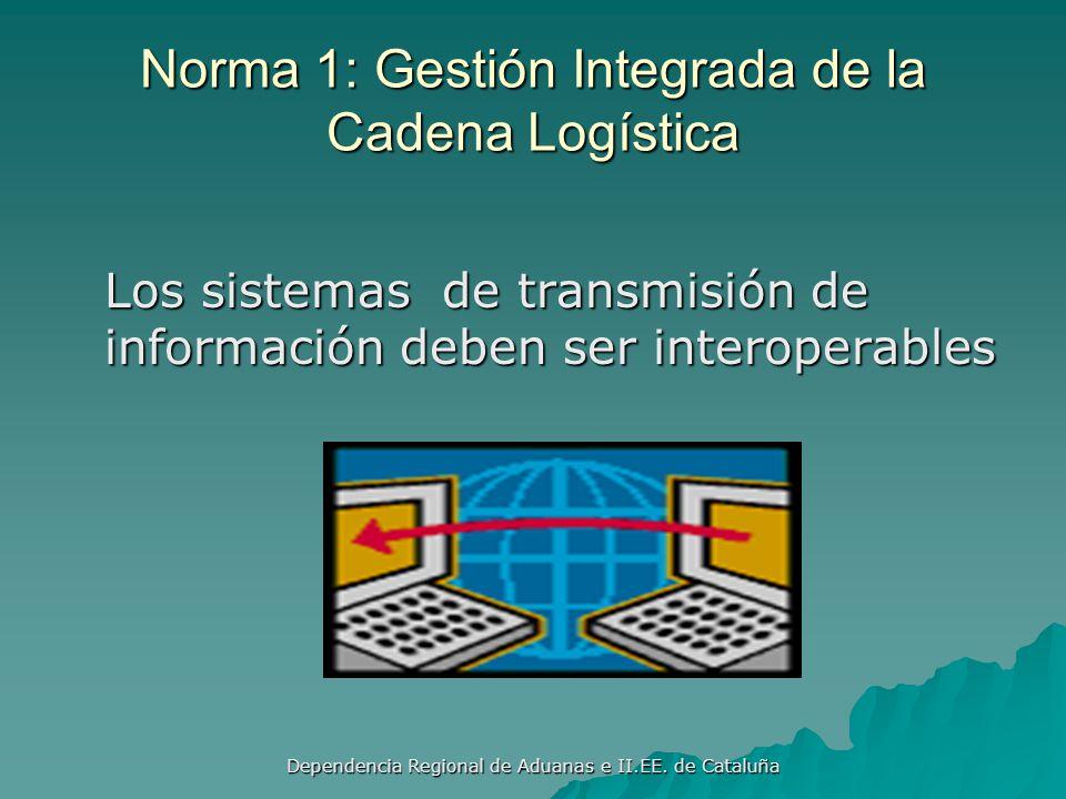 Dependencia Regional de Aduanas e II.EE. de Cataluña Norma 1: Gestión Integrada de la Cadena Logística 1.3.3 Plazo Debe fijarse el momento exacto en q