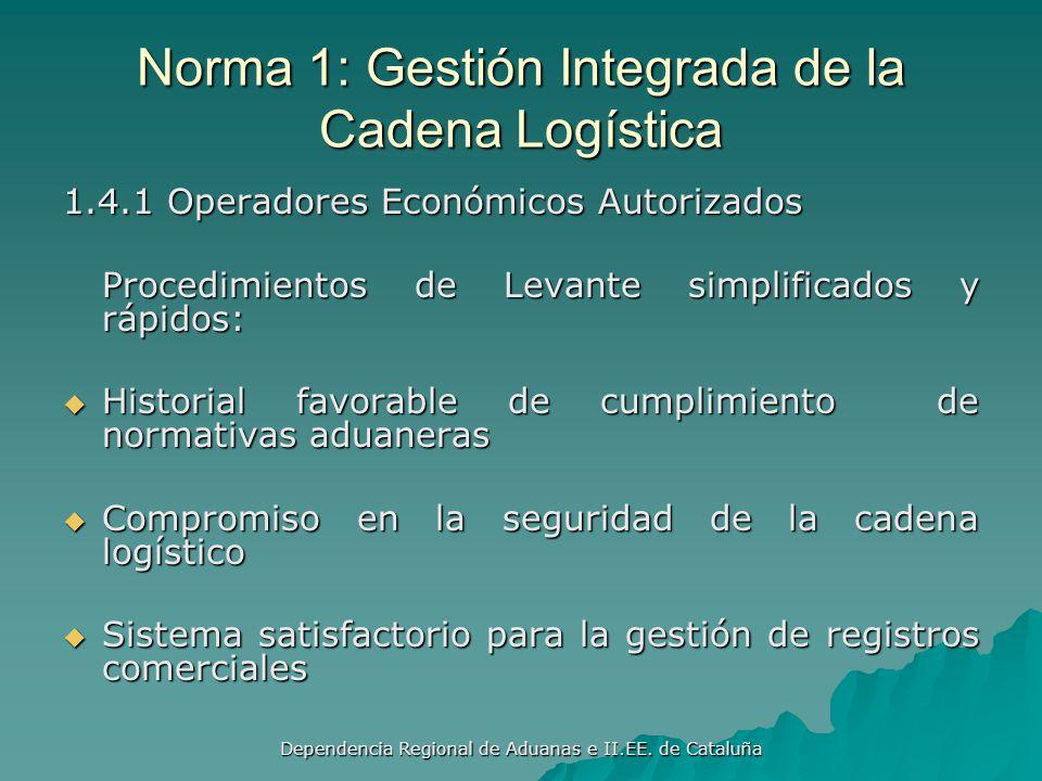 Dependencia Regional de Aduanas e II.EE. de Cataluña Norma 1: Gestión Integrada de la Cadena Logística 1.3.8 Ventanilla Única Acuerdos de Cooperación