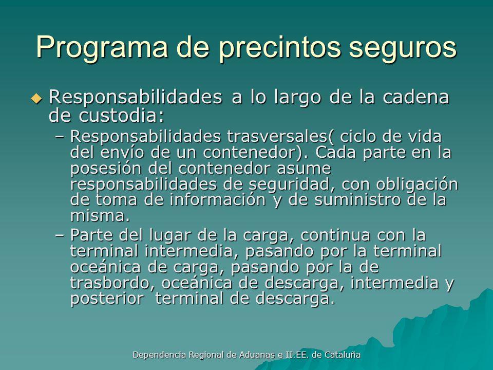 Dependencia Regional de Aduanas e II.EE. de Cataluña Programa de integridad de precintos para el envío seguro de contenedores Para Para – mayor seguri