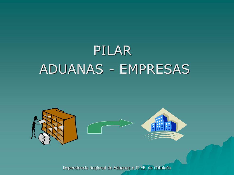 Dependencia Regional de Aduanas e II.EE. de Cataluña Programa de precintos seguros Responsabilidades a lo largo de la cadena de custodia: Responsabili