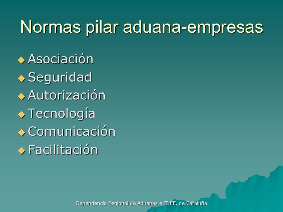Dependencia Regional de Aduanas e II.EE. de Cataluña PILAR ADUANAS - EMPRESAS ADUANAS - EMPRESAS