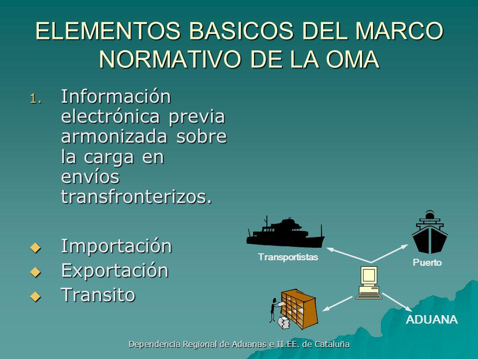 Dependencia Regional de Aduanas e II.EE. de Cataluña INTRODUCCION