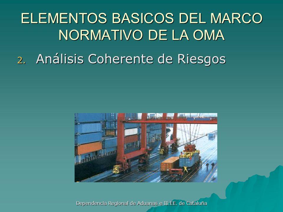 ELEMENTOS BASICOS DEL MARCO NORMATIVO DE LA OMA 1. Información electrónica previa armonizada sobre la carga en envíos transfronterizos. Importación Im