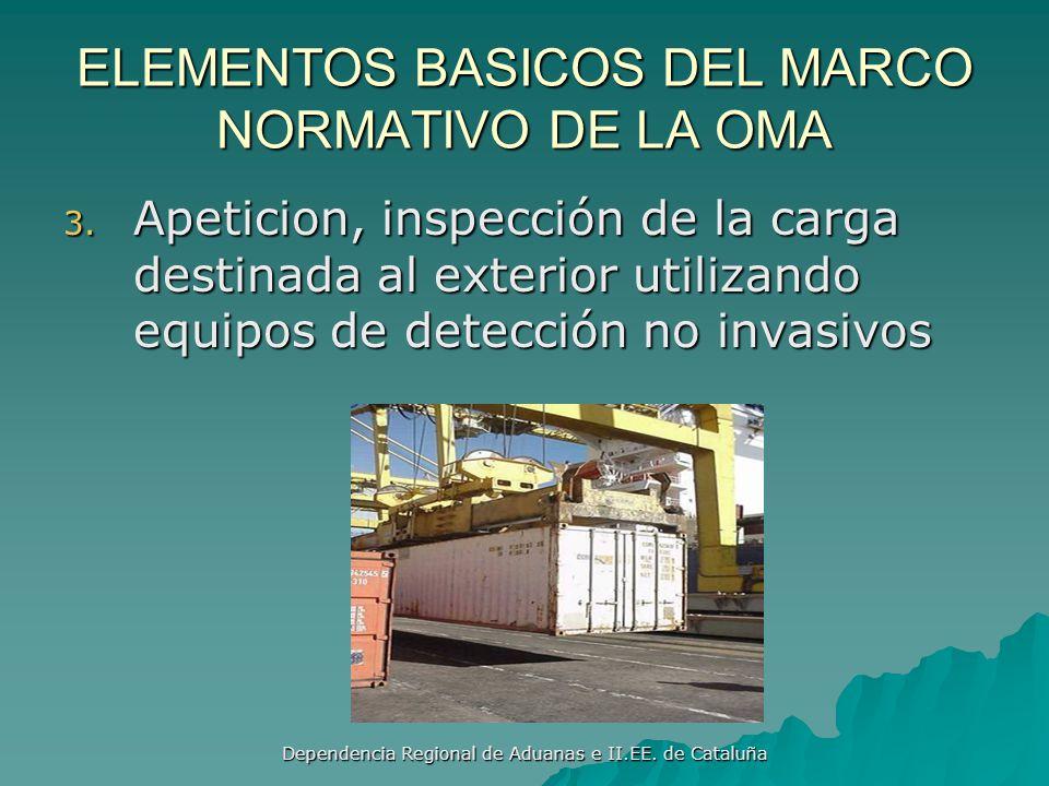 Dependencia Regional de Aduanas e II.EE. de Cataluña ELEMENTOS BASICOS DEL MARCO NORMATIVO DE LA OMA 2. Análisis Coherente de Riesgos