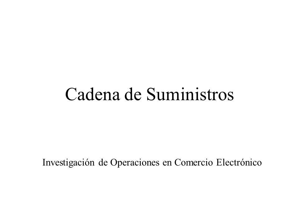 Cadena de Suministros Investigación de Operaciones en Comercio Electrónico