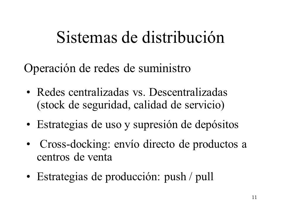 11 Sistemas de distribución Operación de redes de suministro Redes centralizadas vs. Descentralizadas (stock de seguridad, calidad de servicio) Estrat