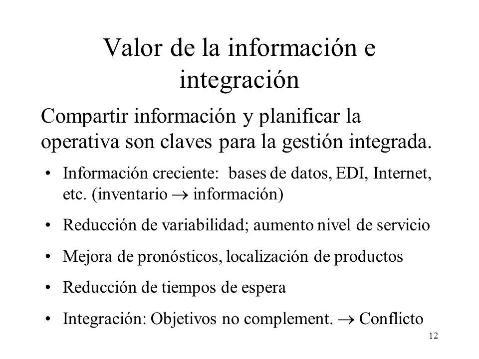 12 Valor de la información e integración Compartir información y planificar la operativa son claves para la gestión integrada. Información creciente:
