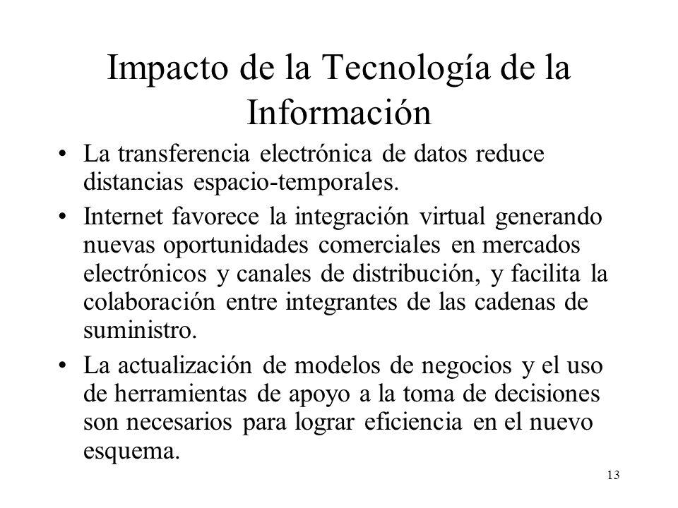 13 Impacto de la Tecnología de la Información La transferencia electrónica de datos reduce distancias espacio-temporales. Internet favorece la integra