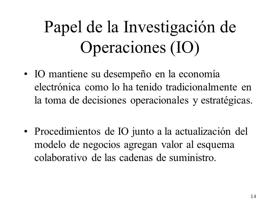 14 Papel de la Investigación de Operaciones (IO) IO mantiene su desempeño en la economía electrónica como lo ha tenido tradicionalmente en la toma de