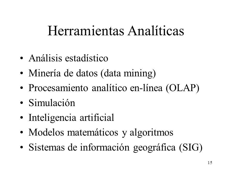 15 Herramientas Analíticas Análisis estadístico Minería de datos (data mining) Procesamiento analítico en-línea (OLAP) Simulación Inteligencia artific