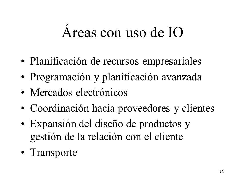 16 Áreas con uso de IO Planificación de recursos empresariales Programación y planificación avanzada Mercados electrónicos Coordinación hacia proveedores y clientes Expansión del diseño de productos y gestión de la relación con el cliente Transporte