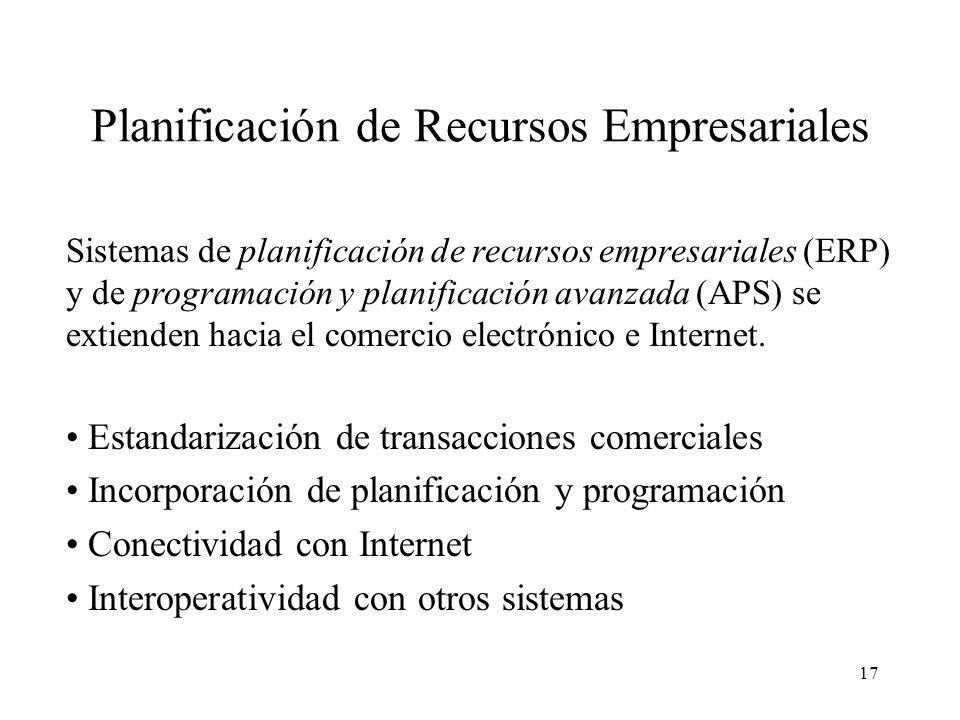 17 Planificación de Recursos Empresariales Sistemas de planificación de recursos empresariales (ERP) y de programación y planificación avanzada (APS) se extienden hacia el comercio electrónico e Internet.