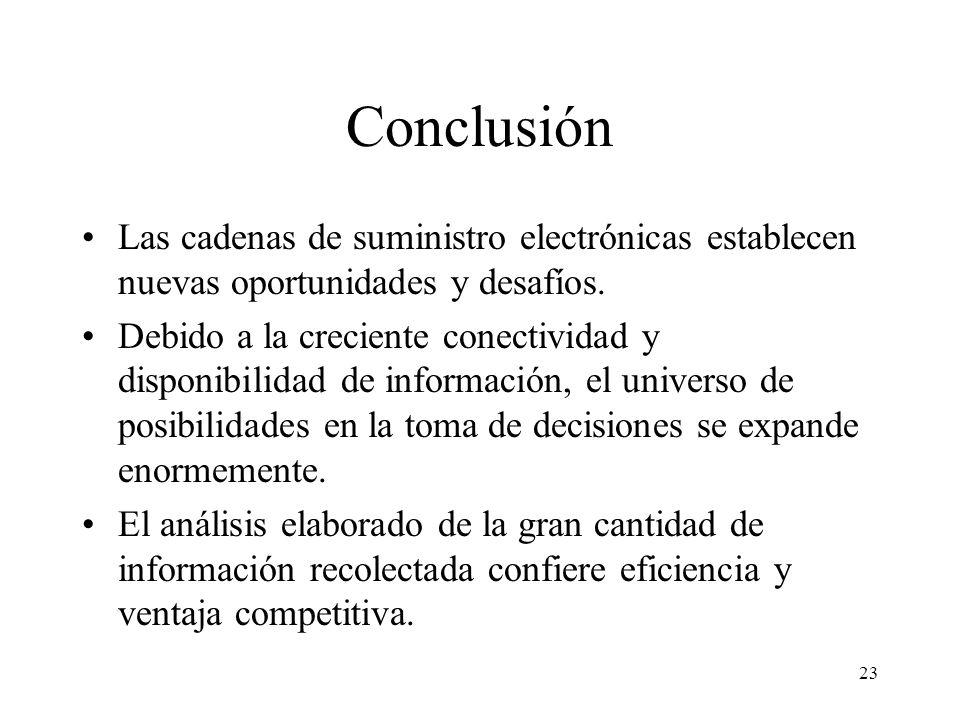 23 Conclusión Las cadenas de suministro electrónicas establecen nuevas oportunidades y desafíos. Debido a la creciente conectividad y disponibilidad d