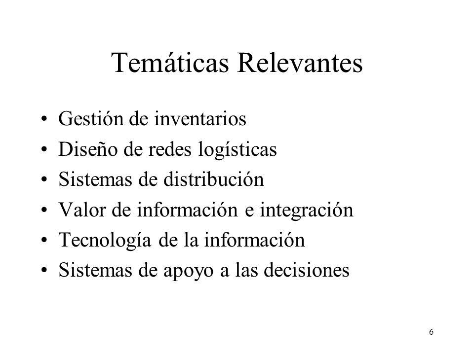 6 Temáticas Relevantes Gestión de inventarios Diseño de redes logísticas Sistemas de distribución Valor de información e integración Tecnología de la información Sistemas de apoyo a las decisiones