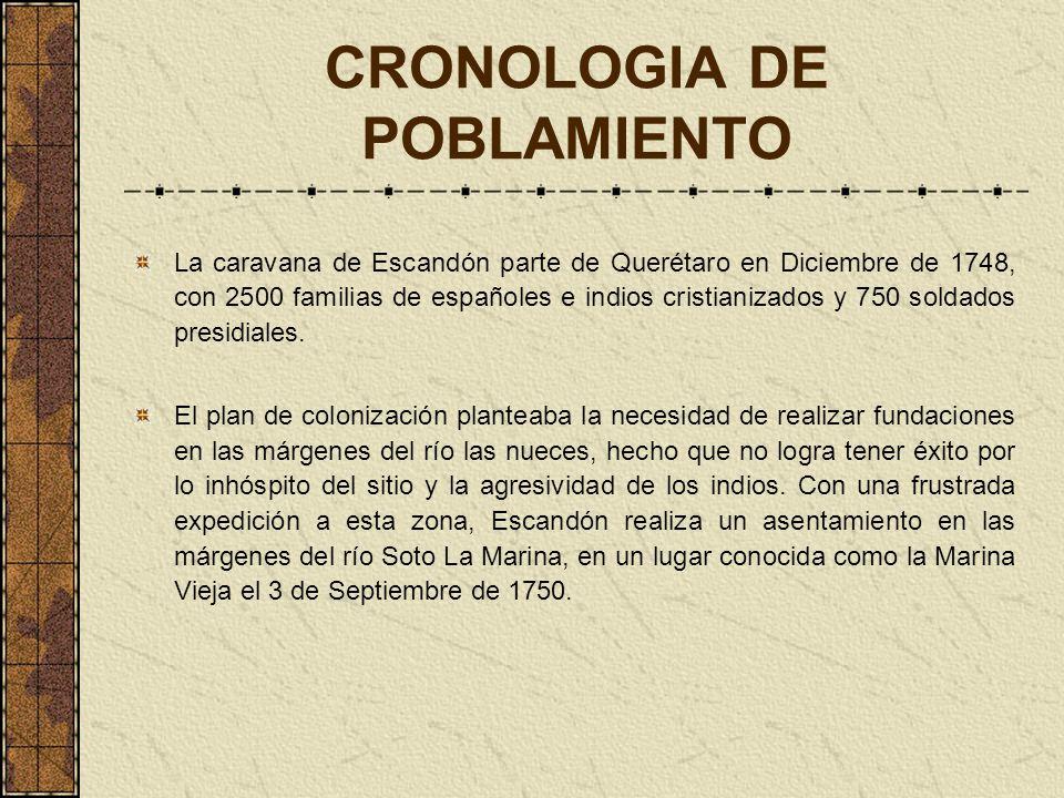 CRONOLOGIA DE POBLAMIENTO La caravana de Escandón parte de Querétaro en Diciembre de 1748, con 2500 familias de españoles e indios cristianizados y 75