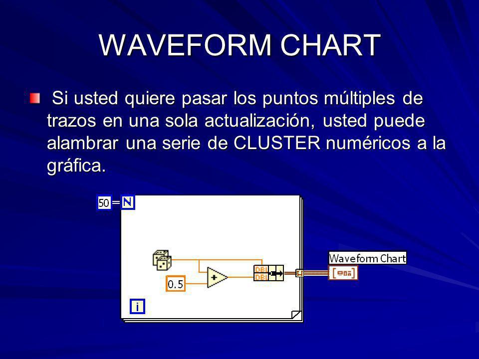 WAVEFORM CHART Si usted quiere pasar los puntos múltiples de trazos en una sola actualización, usted puede alambrar una serie de CLUSTER numéricos a la gráfica.