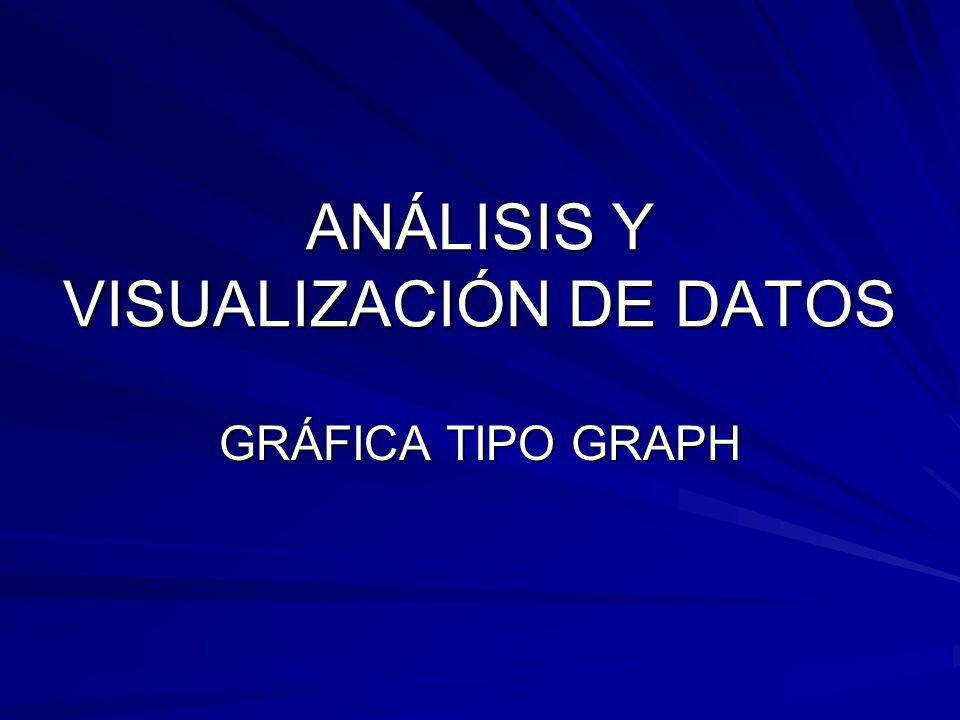 ANÁLISIS Y VISUALIZACIÓN DE DATOS GRÁFICA TIPO GRAPH