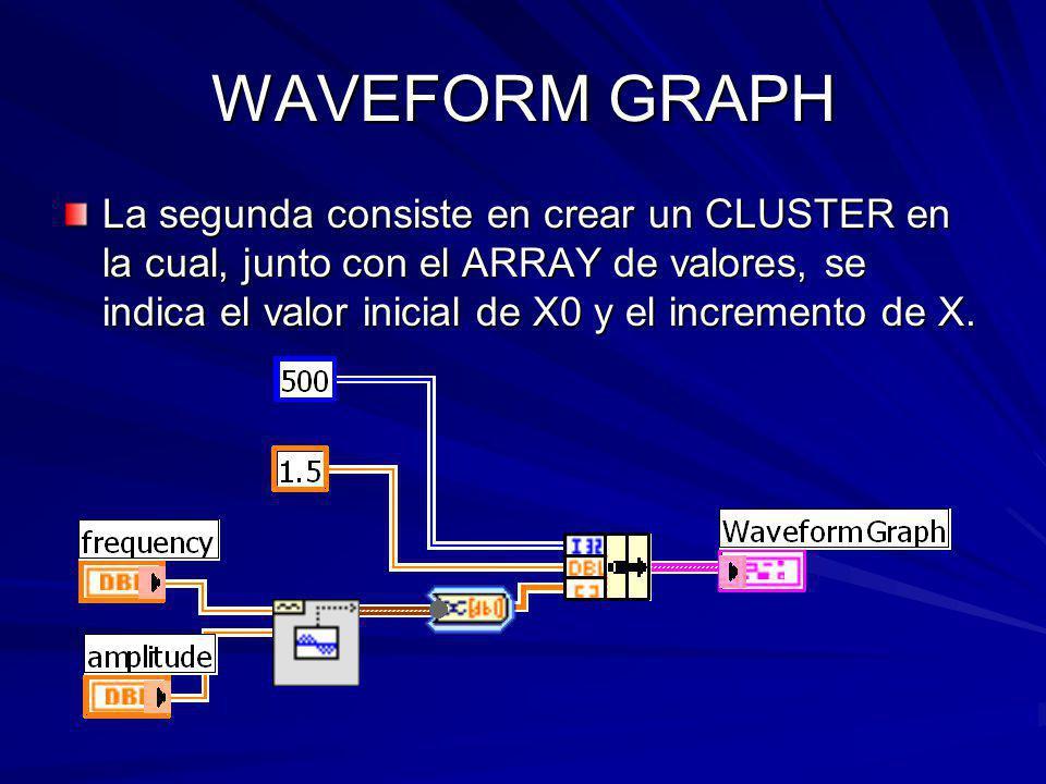 WAVEFORM GRAPH La segunda consiste en crear un CLUSTER en la cual, junto con el ARRAY de valores, se indica el valor inicial de X0 y el incremento de X.